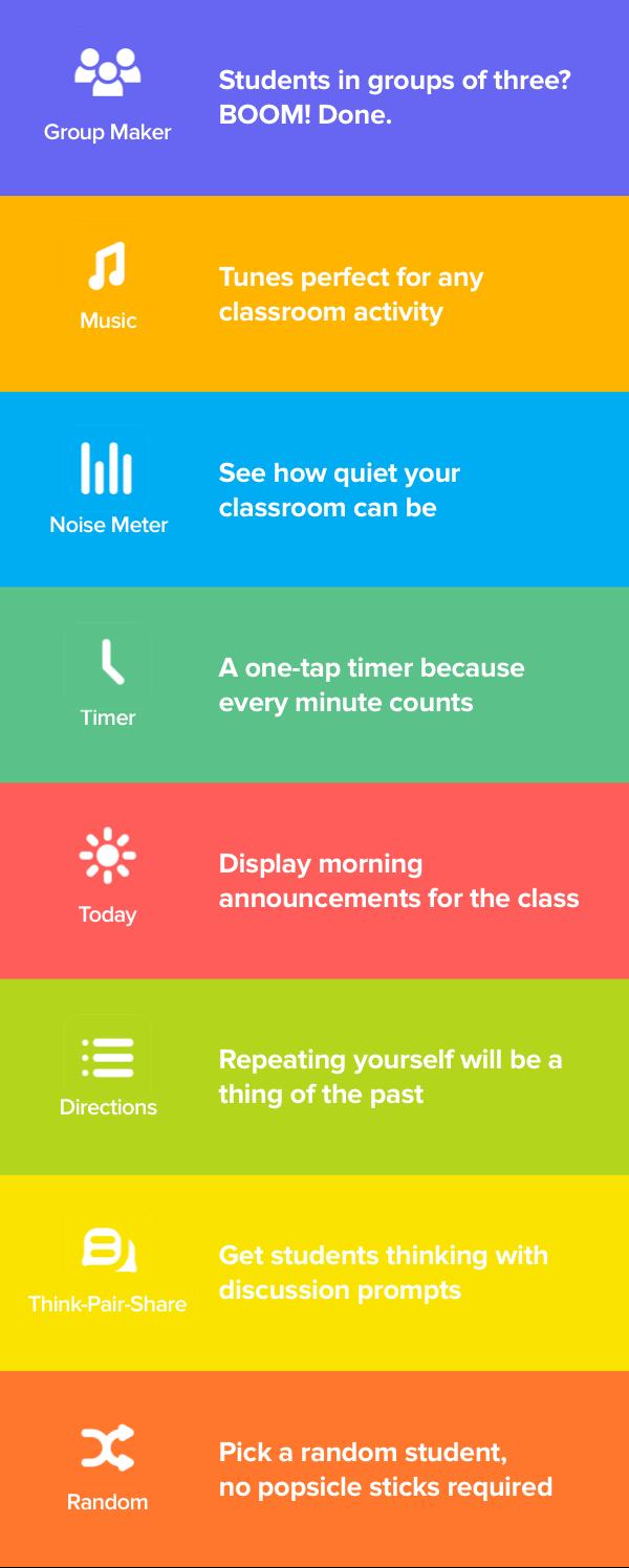 ClassDojo Toolkit Features